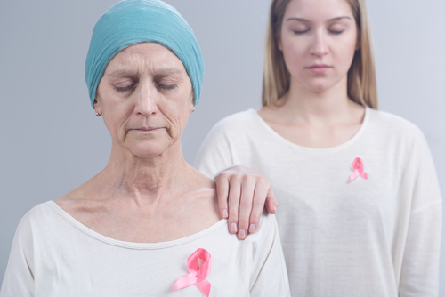 International Clinical Trial Seeks to Improve Traditional Care for Women with Stage 4 Breast Cancer