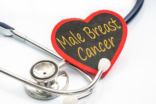 Male breast cancer proteins