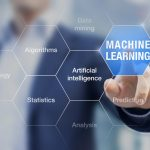 machine learning, lymphedema